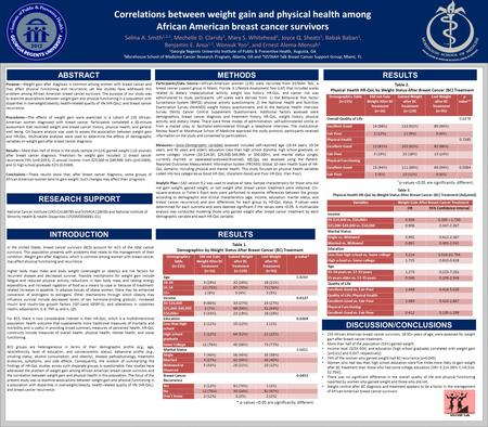 Correlations between weight gain and physical health among African American breast cancer survivors INTRODUCTION RESULTSABSTRACT DISCUSSION/CONCLUSIONS.
