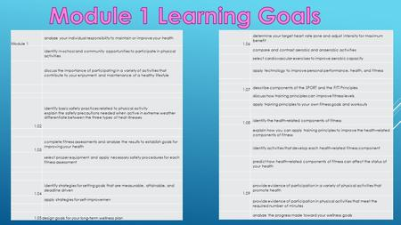 Module 1 Learning Goals Module 1