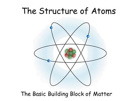The Basic Building Block of Matter