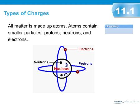 Types of Charges 11.1 All matter is made up atoms. Atoms contain smaller particles: protons, neutrons, and electrons.