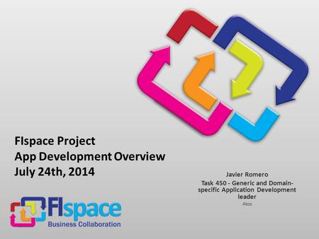 FIspace Project App Development Overview July 24th, 2014 Javier Romero Task 450 - Generic and Domain- specific Application Development leader Atos.