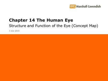 Chapter 14 The Human Eye Structure and Function of the Eye (Concept Map) 17 April 2017 Biology Matters textbook page 281 Concept Map.