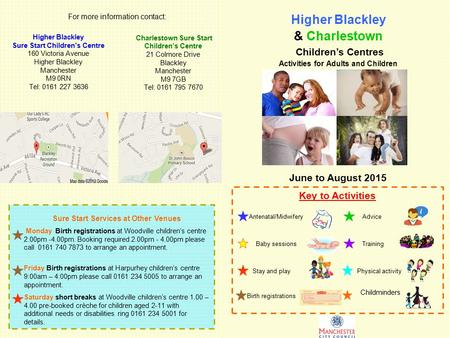 Higher Blackley & Charlestown Children's Centres Activities for Adults and Children Key to Activities Antenatal/Midwifery Baby sessions Stay and play Advice.