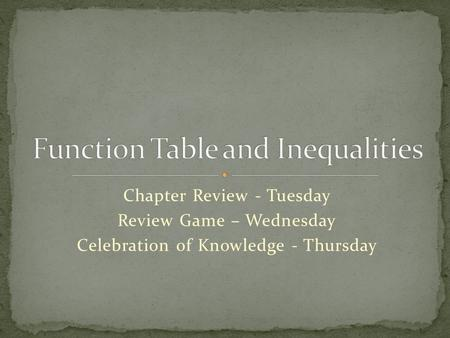 Chapter Review - Tuesday Review Game – Wednesday Celebration of Knowledge - Thursday.