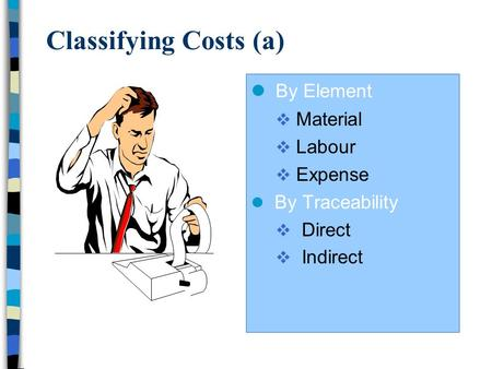 Classifying Costs (a) By Element  Material  Labour  Expense By Traceability  Direct  Indirect.