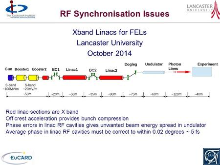 RF Synchronisation Issues Xband Linacs for FELs Lancaster University October 2014 Red linac sections are X band Off crest acceleration provides bunch compression.