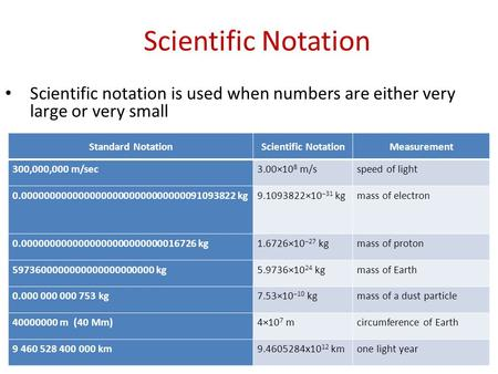 Scientific Notation Scientific notation is used when numbers are either very large or very small Standard NotationScientific NotationMeasurement 300,000,000.