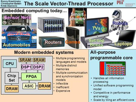 Automobiles The Scale Vector-Thread Processor Modern embedded systems Multiple programming languages and models Multiple distinct memories Multiple communication.