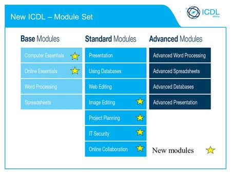 New ICDL – Module Set New modules.