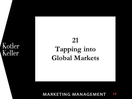 21 Tapping into Global Markets
