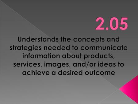 2.05 Understands the concepts and strategies needed to communicate information about products, services, images, and/or ideas to achieve a desired outcome.