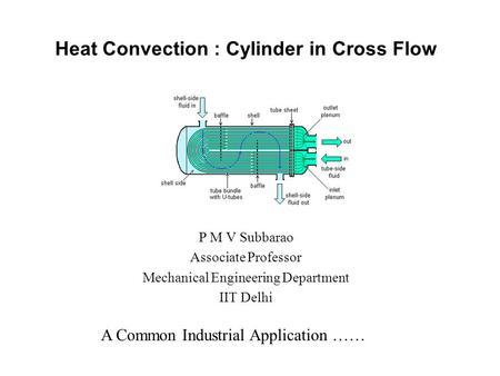 Heat Convection : Cylinder in Cross Flow P M V Subbarao Associate Professor Mechanical Engineering Department IIT Delhi A Common Industrial Application.