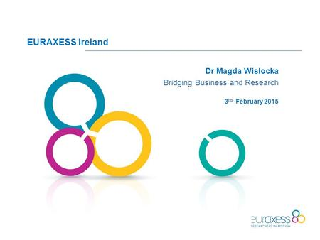 EURAXESS Ireland Dr Magda Wislocka Bridging Business and Research 3 rd February 2015.