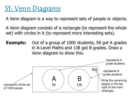 S1: Venn Diagrams A Venn diagram is a way to represent sets of people or objects. A Venn diagram consists of a rectangle (to represent the whole set) with.