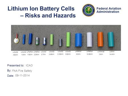 Presented to: By: Date: Federal Aviation Administration Lithium Ion Battery Cells – Risks and Hazards ICAO FAA Fire Safety 09-11-2014 LiCoO2.432Wh LiCoO2.
