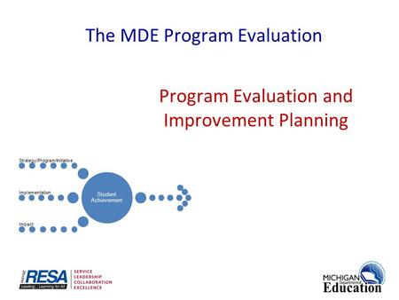 Program Evaluation and Improvement Planning The MDE Program Evaluation Student Achievement Strategy/Program/Initiative Implementation Impact.