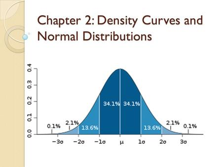 Chapter 2: Density Curves and Normal Distributions.