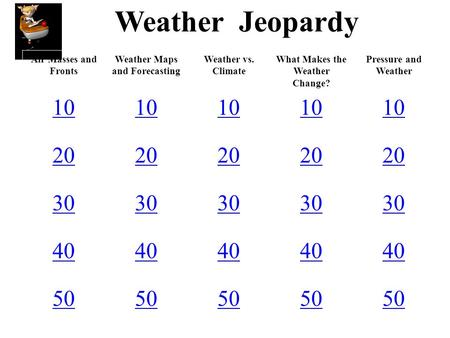 Weather Maps and Forecasting What Makes the Weather Change?
