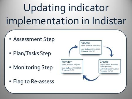 Updating indicator implementation in Indistar Assessment Step Plan/Tasks Step Monitoring Step Flag to Re-assess.