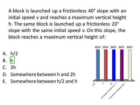 A block is launched up a frictionless 40° slope with an initial speed v and reaches a maximum vertical height h. The same block is launched up a frictionless.