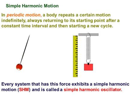 Simple Harmonic Motion In periodic motion, a body repeats a certain motion indefinitely, always returning to its starting point after a constant time.