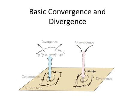 the difference between convergence and divergence essay Convergence or divergence so too local differences in culture will be eroded divergence and convergence in one.