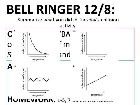 BELL RINGER 12/8: Summarize what you did in Tuesday's collision activity. OBJECTIVE: SWBAT define conservation of momentum; SWBAT define and calculate.