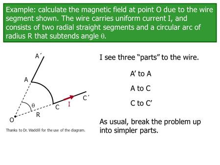 Example: calculate the magnetic field at point O due to the wire segment shown. The wire carries uniform current I, and consists of two radial straight.