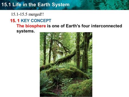 15.1-15.5 merged!! 15. 1 KEY CONCEPT The biosphere is one of Earth's four interconnected systems.