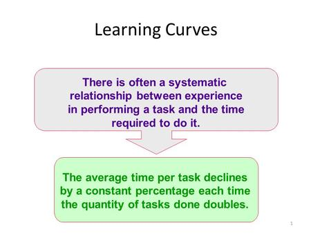 1 The average time per task declines by a constant percentage each time the quantity of tasks done doubles. There is often a systematic relationship between.