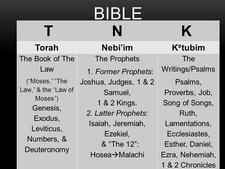 "THE TANAKH: JESUS' BIBLE TNK TorahNebi'imK e tubim The Book of The Law (""Moses,"" ""The Law,"" & the ""Law of Moses"") Genesis, Exodus, Leviticus, Numbers,"