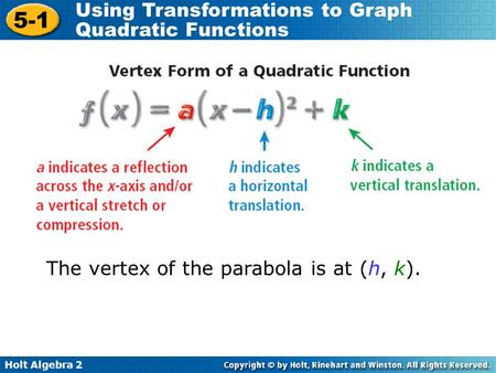 Holt Algebra 2 5-1 Using Transformations to Graph Quadratic Functions The vertex of the parabola is at (h, k).