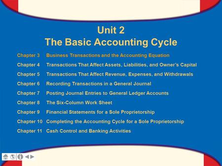 0 Glencoe Accounting Unit 2 Chapter 3 Copyright © by The McGraw-Hill Companies, Inc. All rights reserved. Unit 2 The Basic Accounting Cycle Chapter 3 Business.