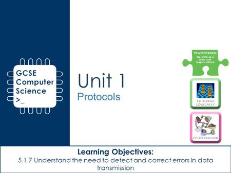 Unit 1 Protocols Learning Objectives: 5.1.7 Understand the need to detect and correct errors in data transmission.
