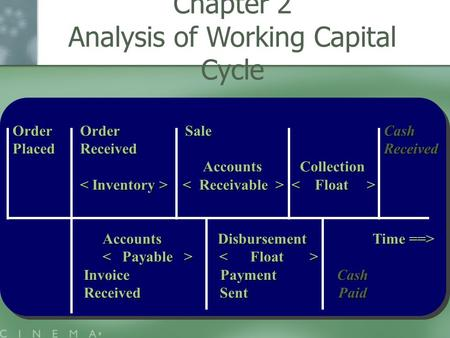Chapter 2 Analysis of Working Capital Cycle