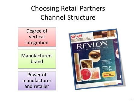Choosing Retail Partners Channel Structure Degree of vertical integration Manufacturers brand Power of manufacturer and retailer 15-1.