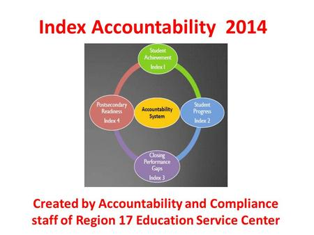Index Accountability 2014 Created by Accountability and Compliance staff of Region 17 Education Service Center.