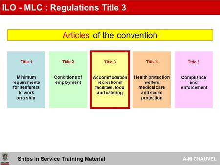 Articles of the convention