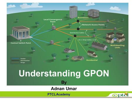 PTCL Academy Understanding GPON By Adnan Umar PTCL Academy Objectives At the end of this module participants will be able to: –List the benefits of FTTH.