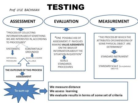 "TESTING ASSESSMENTEVALUATIONMEASUREMENT "" PROCESS OF COLLECTING INFORMATION ABOUT SOMETHING WE ARE INTERESTED IN, ACCORDING TO PROCEDURES"" SYSTEMATIC SUBSTANTIALLY."