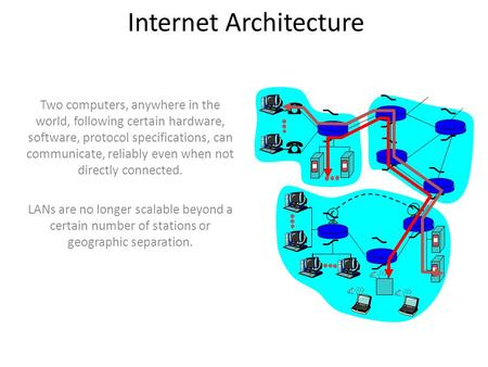 Internet Architecture Two computers, anywhere in the world, following certain hardware, software, protocol specifications, can communicate, reliably even.