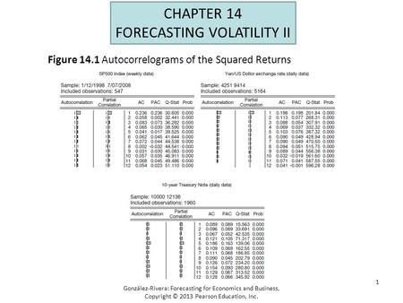 1 CHAPTER 14 FORECASTING VOLATILITY II Figure 14.1 Autocorrelograms of the Squared Returns González-Rivera: Forecasting for Economics and Business, Copyright.