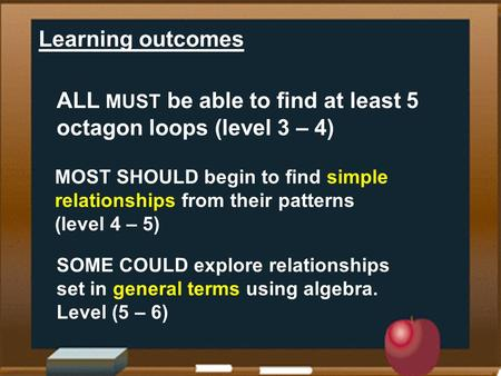 Learning outcomes ALL MUST be able to find at least 5 octagon loops (level 3 – 4) MOST SHOULD begin to find simple relationships from their patterns (level.