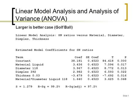Slide 1 Larger is better case (Golf Ball) Linear Model Analysis: SN ratios versus Material, Diameter, Dimples, Thickness Estimated Model Coefficients for.