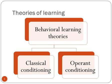 Theories of learning 1 Behavioral learning theories Classical conditioning Operant conditioning.