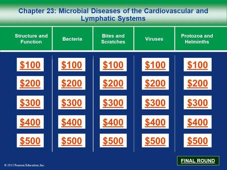 © 2013 Pearson Education, Inc. Chapter 23: Microbial Diseases of the Cardiovascular and Lymphatic Systems $100 $200 $300 $400 $500 $100$100$100 $200 $300.