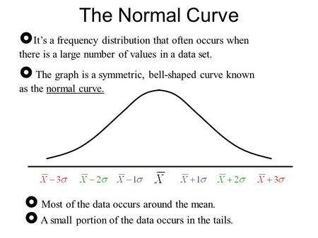 The Normal Curve  It's a frequency distribution that often occurs when there is a large number of values in a data set.  The graph is a symmetric, bell-shaped.