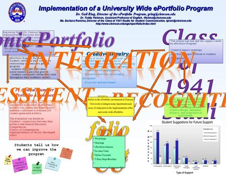 Beginning Fall 2006, Clemson University implemented an Electronic Portfolio Requirement. This poster session addresses the following topics Integration.