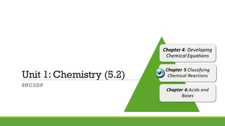 Unit 1: Chemistry (5.2) SNC2DP Chapter 4: Developing Chemical Equations Chapter 5:Classifying Chemical Reactions Chapter 6:Acids and Bases.