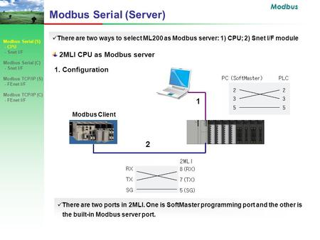 Modbus Modbus Serial (Server) 2MLI CPU as Modbus server There are two ways to select ML200 as Modbus server: 1) CPU; 2) Snet I/F module 1 2 There are two.